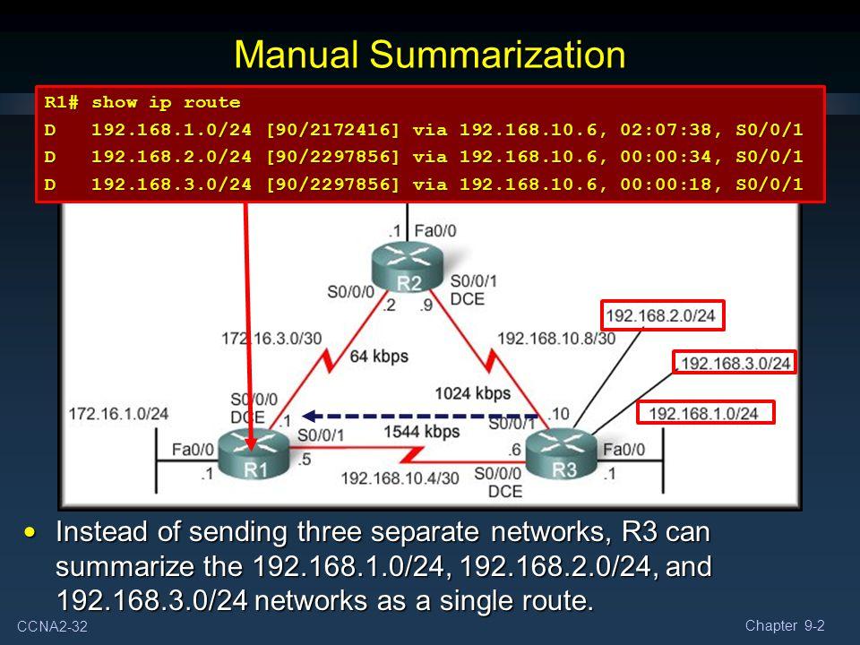 Manual Summarization R1# show ip route. D 192.168.1.0/24 [90/2172416] via 192.168.10.6, 02:07:38, S0/0/1.